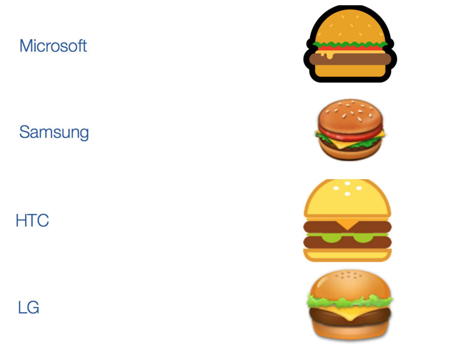 Collage Burger Icons